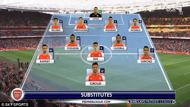 Đội hình mà HLV Wenger sử dụng đi sử dụng lại tới 5 lần.