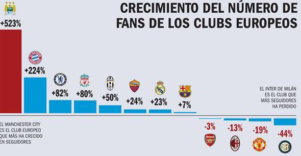 Kết quả thăm dò của Sport