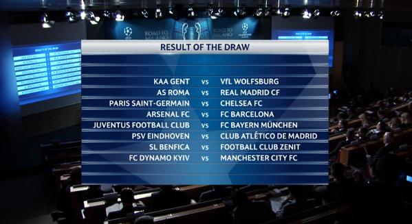 8 cuộc đọ sức tại vòng knock-out Champions League 2015/16.