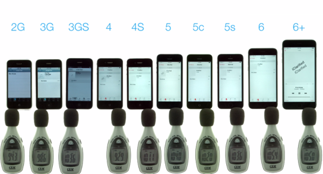 Nghiên cứu so sánh âm lượng loa của các thiết bị iPhone qua từng thế hệ