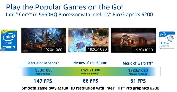Chip đồ họa mới của Intel hỗ trợ rất tốt cho các game đang phổ biến hiện nay