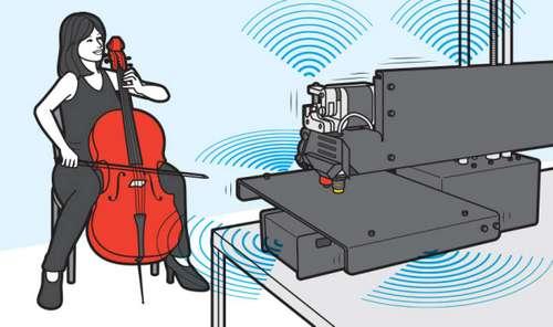 Biến máy in thành một dụng cụ chơi nhạc