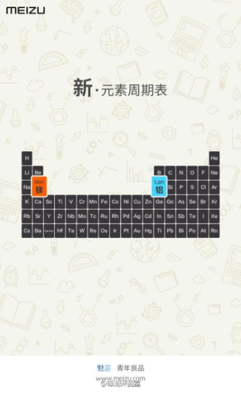 Hình ảnh về bảng tuần hoàn nổi bật 2 nguyên tố magie và nhôm được Meizu đăng tải trên Weibo