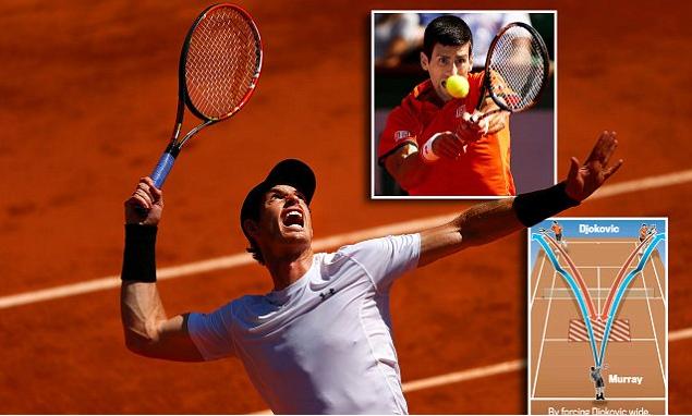 Murray sẽ chạm trán Djokovic trong trận bán kết vào chiều nay 5/6
