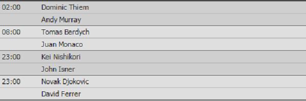 Lịch thi đấu vòng tứ kết Miami Open 2015 ngày mai 2/4