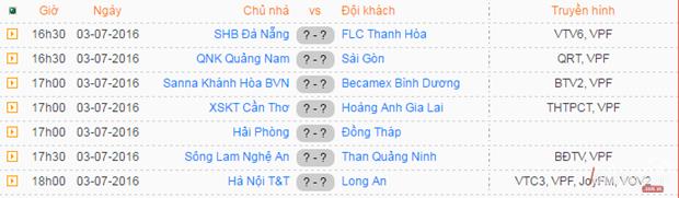 Lịch thi đấu Vòng 14 V-League 2016 diễn ra vào ngày 3-7-2016. Ảnh: VPF.