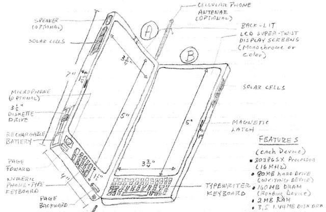 Bản vẽ tay của thiết bị do Thomas S. Ross thiết kế năm 1992 mang tên Electronic Reading Device