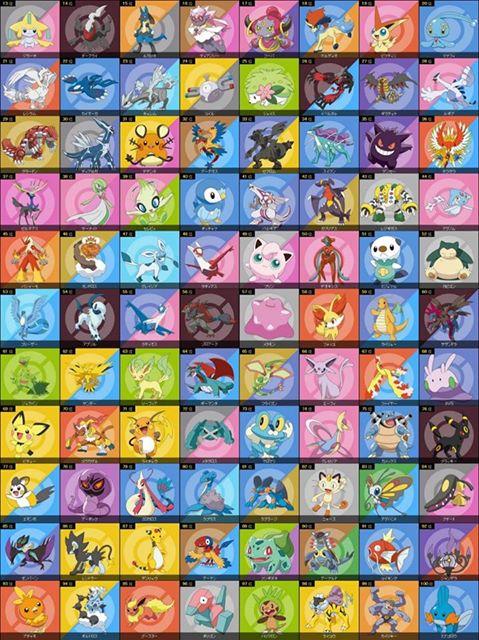 Những Pokémon được yêu thích nhất tại Nhật Bản