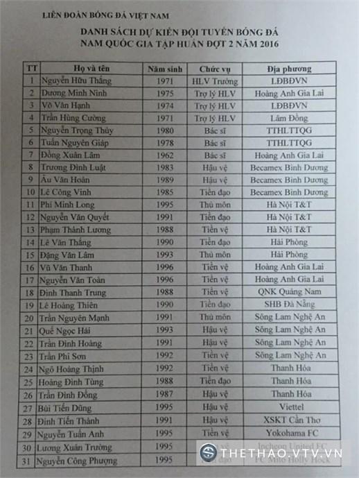 Danh sách tập trung đợt 2 - 2016 của ĐTQG Việt Nam
