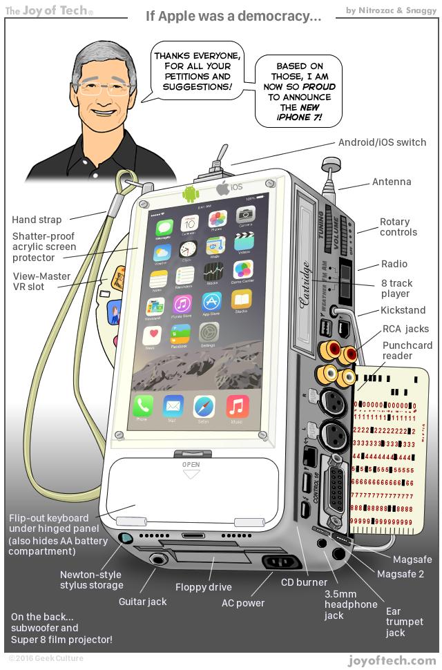 Ảnh dựng vui về iPhone 7 của Joy of Tech