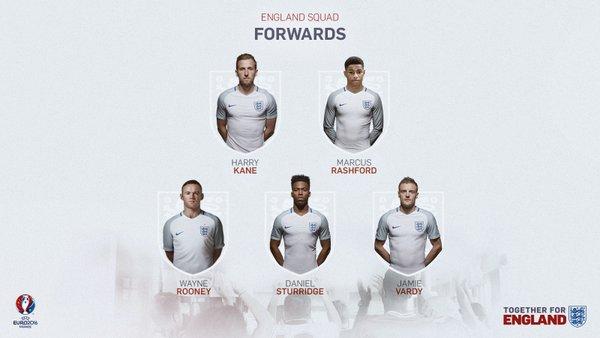 5 tiền đạo ĐT Anh được triệu tập chuẩn bị EURO 2016