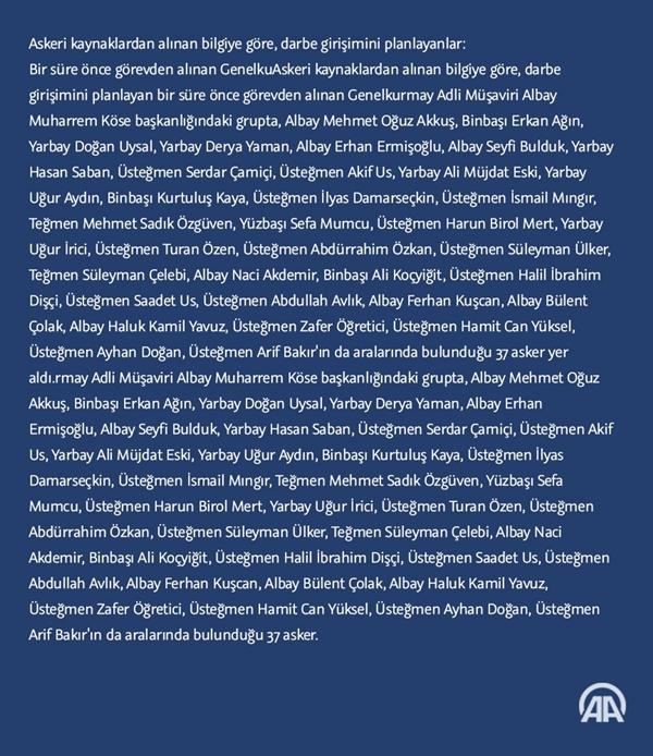 Danh sách các binh sĩ tham gia vào cuộc đảo chính tại Thổ Nhĩ Kỳ (Ảnh: Anadolu)