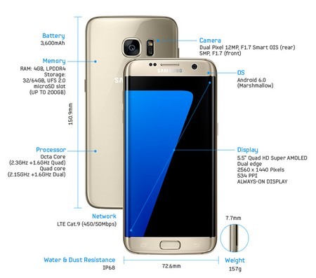 Thông số kỹ thuật của Galaxy S7 Edge