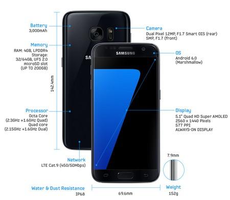 Thông số kỹ thuật của Galaxy S7