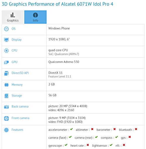 Cấu hình của sản phẩm xuất hiện trong cơ sở dữ liệu của trang công nghệ GFXBench