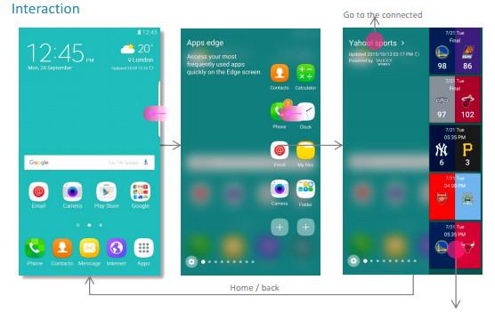 Samsung hướng dẫn cách sử dụng cơ bản của phần màn hình cong trên Galaxy S7 Edge