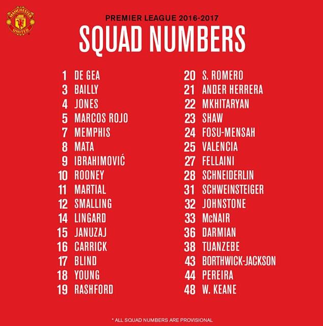 Số áo của Man Utd mùa giải 2016/17.
