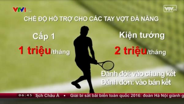 Chế độ hỗ trợ cho các tay vợt Đà Nẵng.