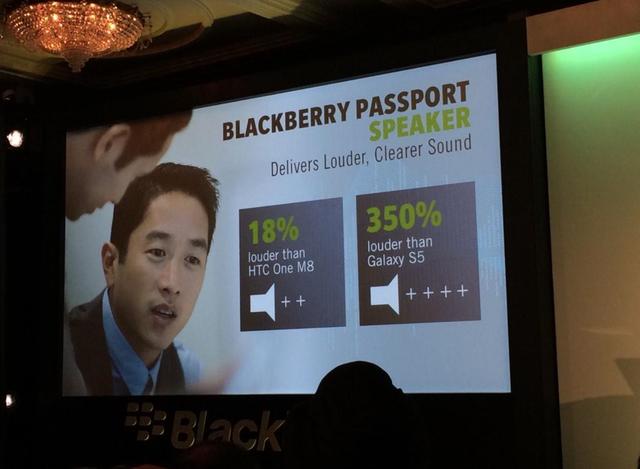 Trải nghiệm âm thanh cực khủng với BlackBerry Passport