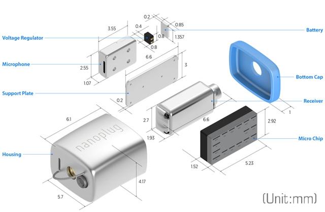 Cấu tạo máy trợ thính Nanoplug