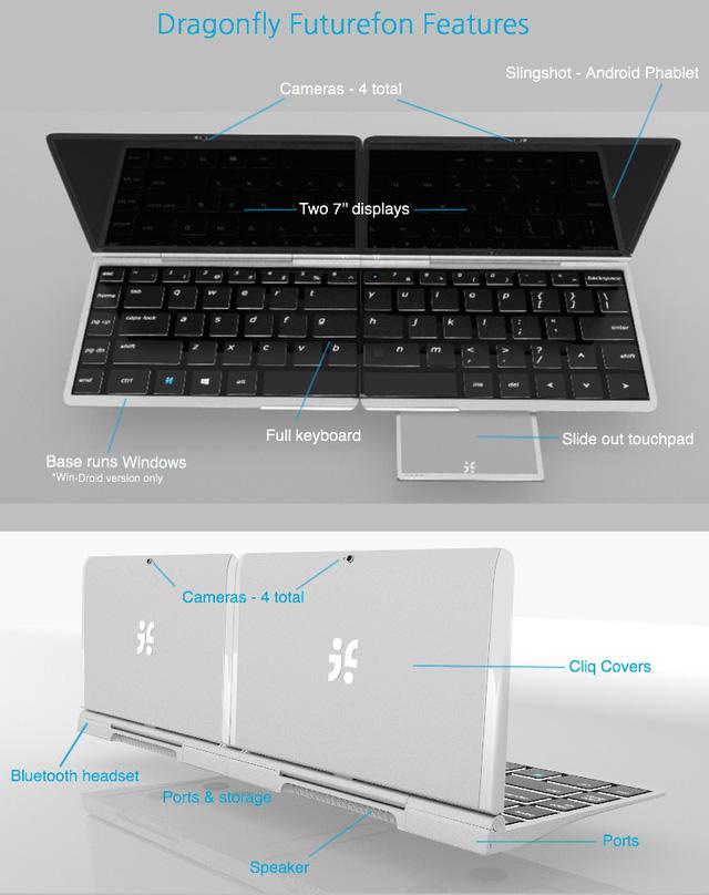 Dragonfly Futurefon chế độ 2 màn hình