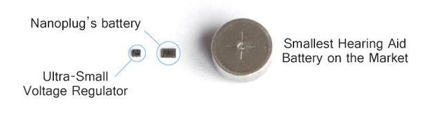 Nanoplug sử dụng pin nano có kích thước siêu nhỏ