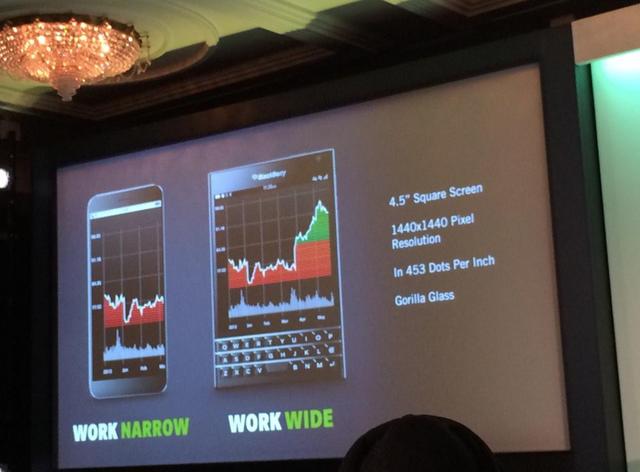BlackBerry sở hữu màn hình lớn vuông vức