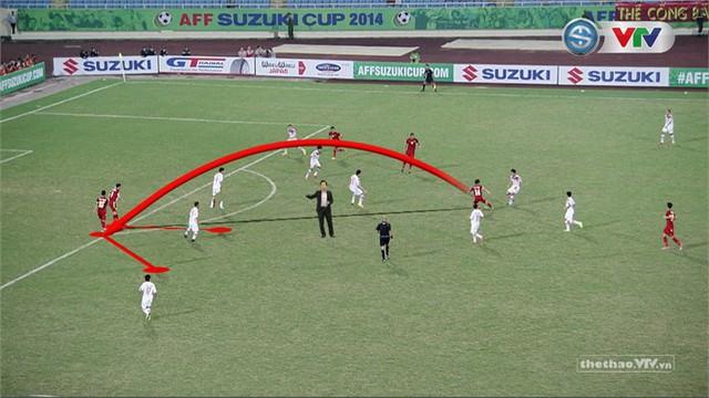 Việc xuất hiện trên sân cùng các cầu thủ từ công nghệ BLV ảo cho phép khán giả trải nghiệm nhiều hơn cùng các tình huống cụ thể