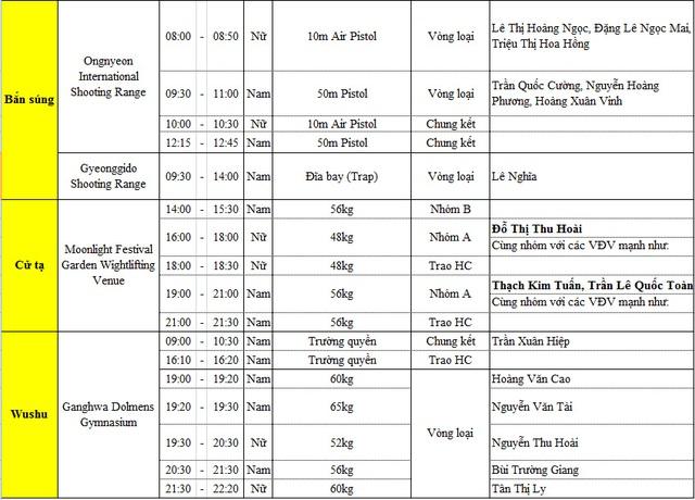 Lịch thi đấu 3 bộ môn còn lại: Bắn súng, Cử tạ và Wushu