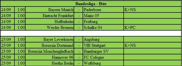 Lịch thi đấu và tường thuật vòng 5 Bundesliga