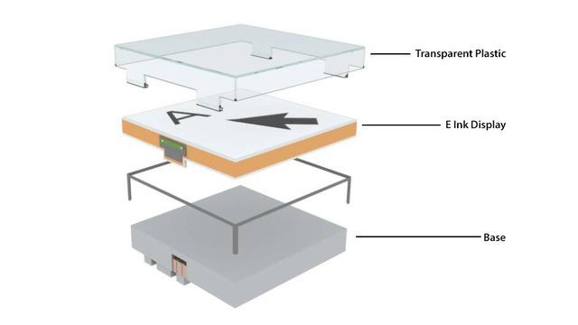 Cấu tạo phím bấm của bàn phím giấy điện tử