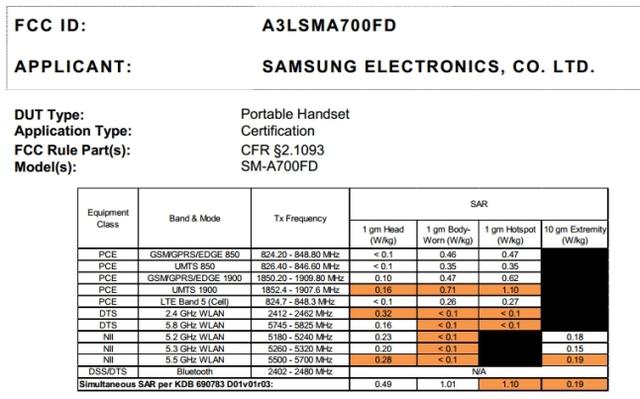 Thông tin về kết nối của sản phẩm mang mã SM-A700FD