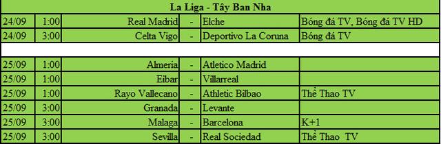 Lịch tường thuật vòng 5 La Liga