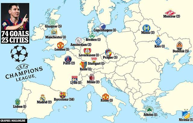 Bản đồ lưu danh những thành phố Messi đã từng nổ súng.
