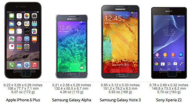 Samsung Galaxy Note 3 và Sony Xperia Z2 vẫn chưa phải là đối thủ của iPhone 6 Plus