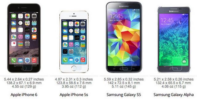 """Chiếc iPhone 5S trở thành """"tí hon"""" giữa các đàn anh iPhone 6, Samsung Galaxy S5 và Samsung Galaxy Alpha"""