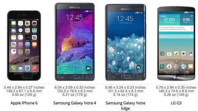 """Thậm chí, iPhone 6 trở nên """"bé hạt tiêu"""" trước những """"gã khổng lồ"""" như Samsung Galaxy Note 4, Samsung Galaxy Note Edge và LG G3"""
