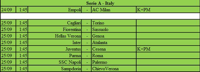 Lịch thi đấu và tường thuật vòng 4 Serie A