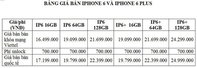 Giá bán chính thức của iPhone 6 và iPhone 6 Plus do Viettel công bố