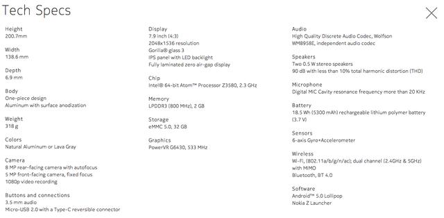 Thông số kỹ thuật của Nokia N1