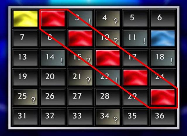 5 ô hhàng chéo màu đỏ giúp Hoàng Lâm đăng quang ngôi vị Quán quân tuần 9