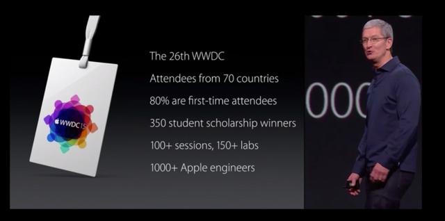 Sức hút của sự kiện WWDC 2015