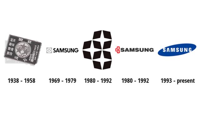 Những lần thay đổi thương hiệu của Samsung từ năm 1938 tới nay. (Ảnh: Zing)