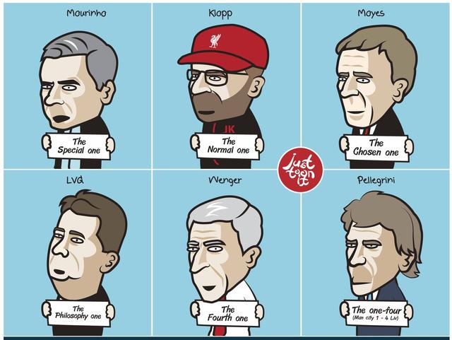 Biệt danh của các HLV tại Anh:  Mourinho - Người đặc biệt  Klopp - Người bình thường  Moyes - Người được chọn  Van Gaal - Người triết lý  Wenger - Người thứ 4  Pellegrini - Người thua 4 bàn