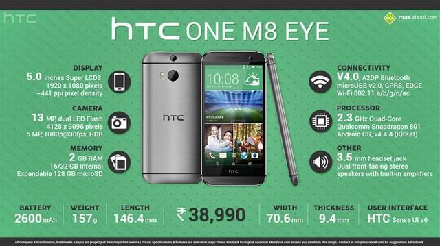 Các thông số đáng chú ý trên HTC One M8 Eye
