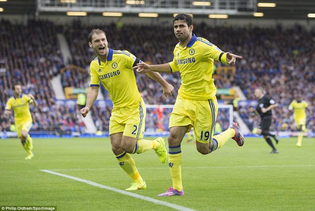 Diego Costa tiếp tục vắng mặt do án treo giò 3 trận