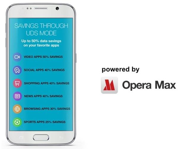 Galaxy J2 được trang bị chế độ Ultra Data Saving