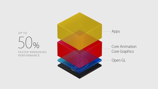 Khả năng xử lý hình ảnh được tăng cường 50%