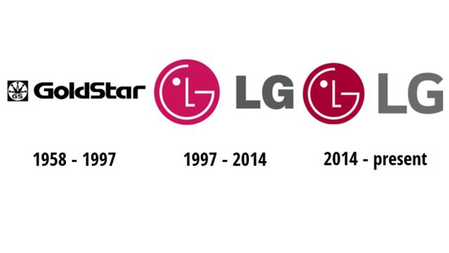 Thiết kế của LG không thay đổi nhiều từ năm 1997 tới nay. (Ảnh: Zing)