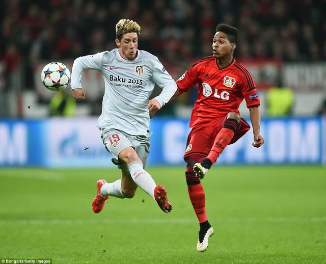 Fernando Torres cùng các đồng đội đang đứng trước nguy cơ bị loại